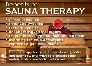 Benefits of Sauna Use